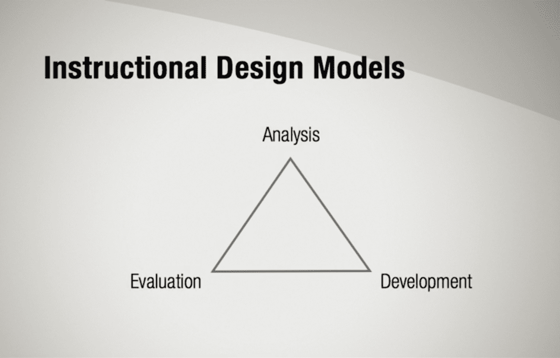Instructional Design Models Andreas Aposto